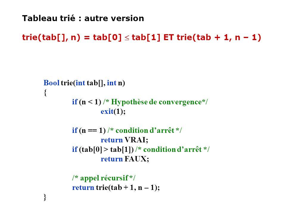 Tableau trié : autre version trie(tab[], n) = tab[0]  tab[1] ET trie(tab + 1, n – 1)